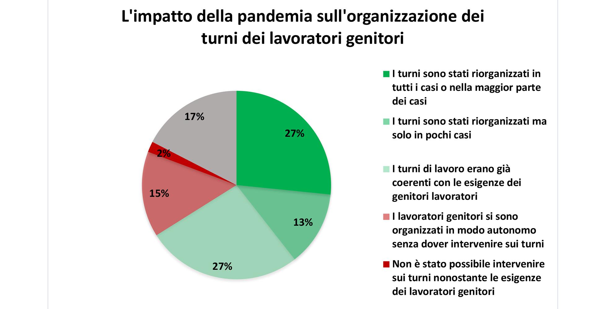 Grafico 34